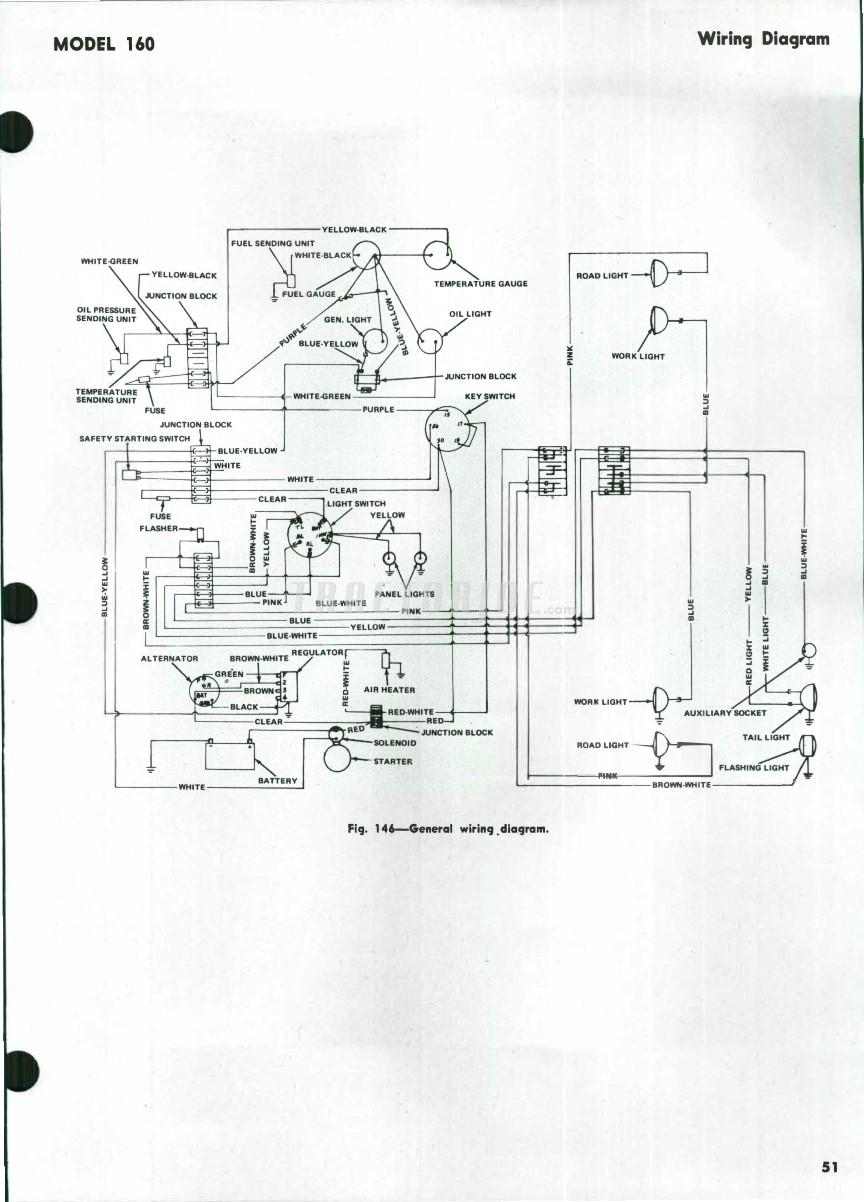 Allis Chalmers Model 160 Shop Manual